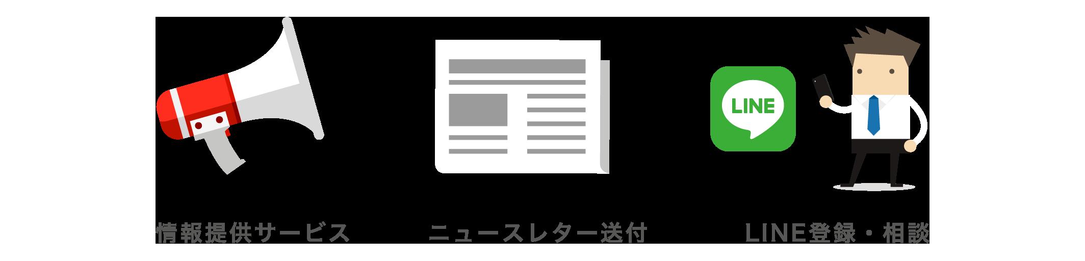 定期労務監査チェック(※有料サービス) / 情報提供サービス / ニュースレター送付 / LINE登録・相談